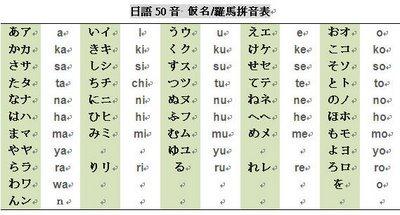 大家的日本語L49、50筆記 | NaCl...